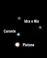Plutone e i suoi satelliti