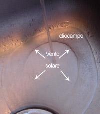Esempio eliocampo