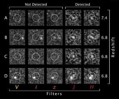 Analisi Redshift delle galassie