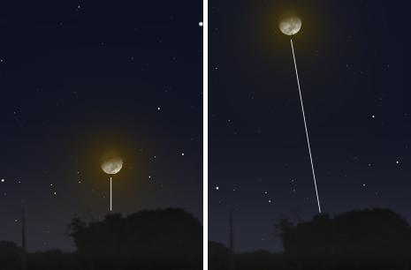 Esperimento di osservazione della Luna