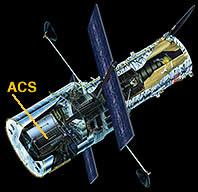 Locazione ACS