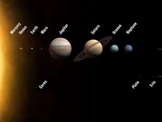 I pianeti a confronto
