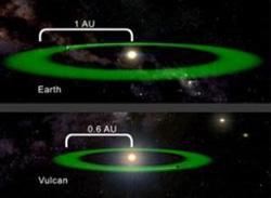 Scoperto il più piccolo pianeta extrasolare