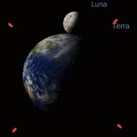 Allarme eventi Luna-Terra