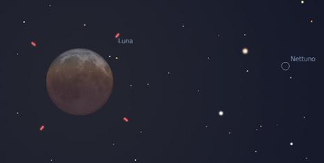 Simulazione dell'Eclissi del 16 agosto 2008