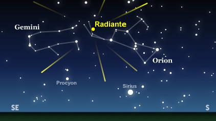 Le stelle cadenti Orionidi-big