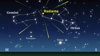 Lo sciame meteorico delle Orionidi