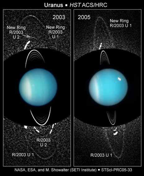 La scoperta fatta dallo Space Telescope dei due anelli più esterni