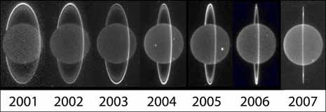 Variazione inclinazione apparente degli anelli di Urano