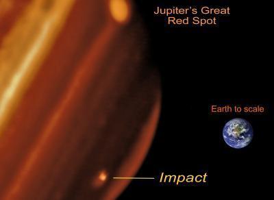 L'impatto a confronto con la Terra