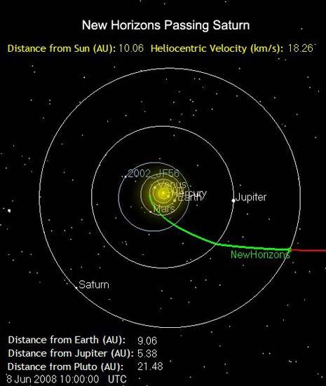 La sonda si avvicina a Saturno