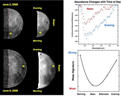 Dati dalla sonda Deep Impact