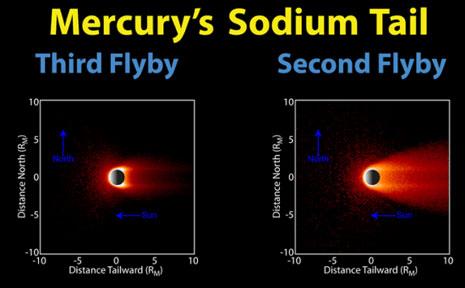coda simil-cometaria di Mercurio