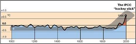 La celebre mazza da Hockey adottata dall'IPCC