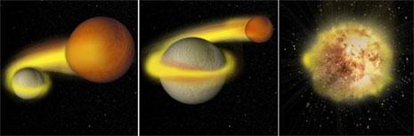 Schema evolutivo della SN 2005E