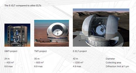 I tre giganteschi telescopi ottici che dovrebbero diventare operativi intorno al 2020