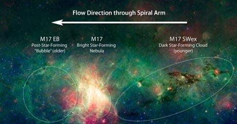 La nebulosa M17