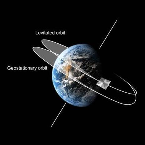 Satelliti artificiali a vela