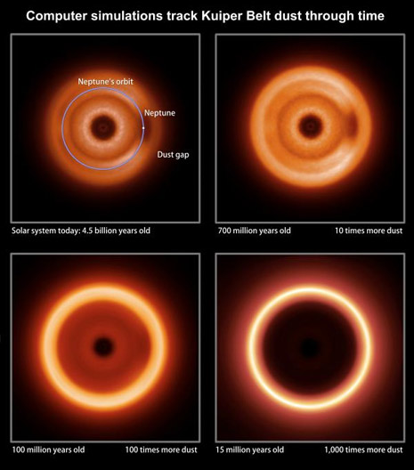 L'aspetto del disco di polvere della fascia di Kuiper in quattro momenti della storia del Sistema Solare