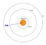 Dimensioni di Aldebaran - thumb