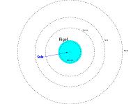 Le dimensioni di Rigel - thumb