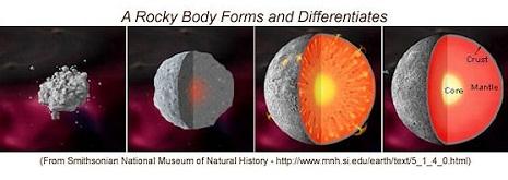 formazione di un corpo roccioso
