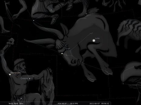 il Toro secondo Stellarium