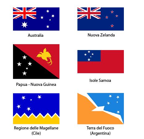 Bandiere di Stati con la Croce del Sud