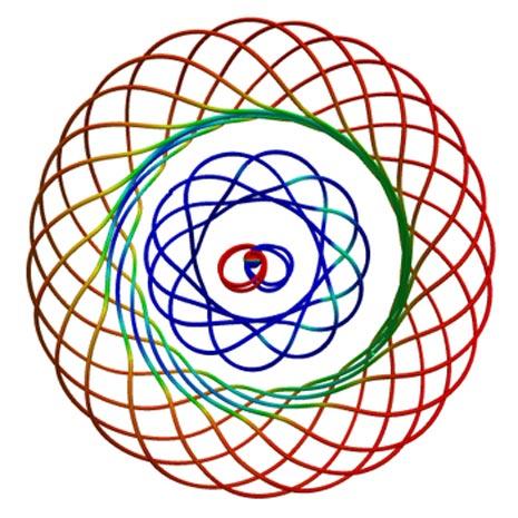 Figura 1. Due strutture a ciambella espulse dal buco nero pulsante centrale