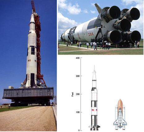 Il Saturn V Small