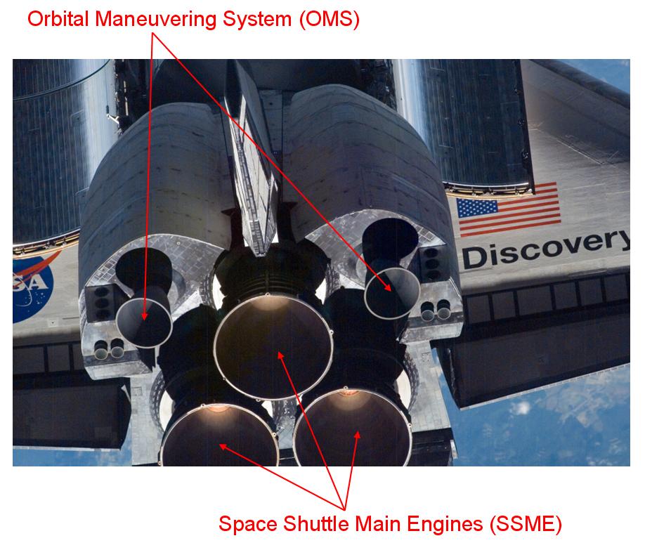 space shuttle velocità - photo #27