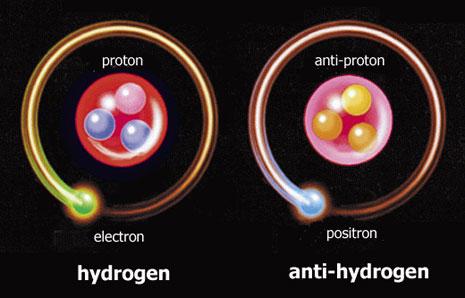 Atomi di idrogeno e anti-idrogeno
