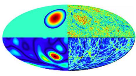 Alcune fasi dell'algoritmo di simulazione al computer