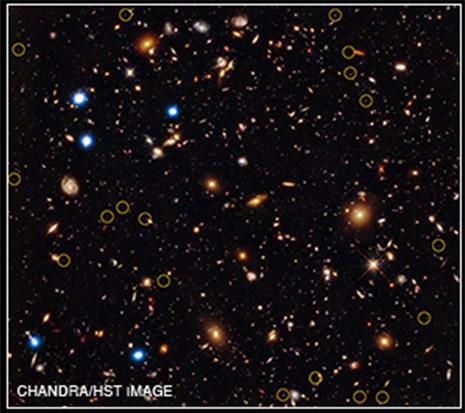 Milioni di buchi neri