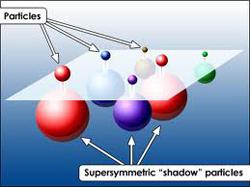 supersimmetria.jpg