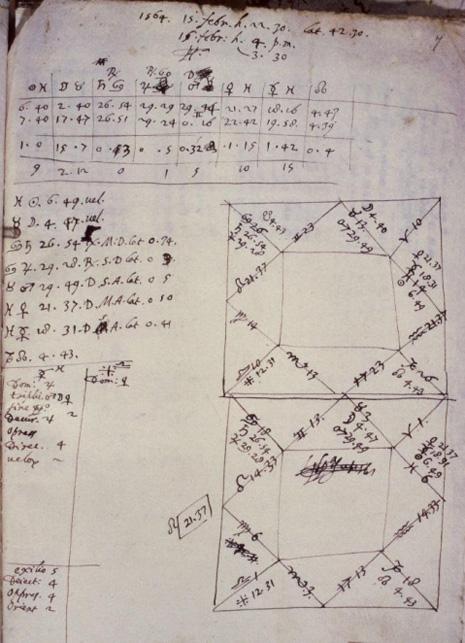 Copia dell'oroscopo che Galileo fece per sé stesso, conservato alla Biblioteca di Firenze.