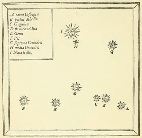 Mappa di Tycho