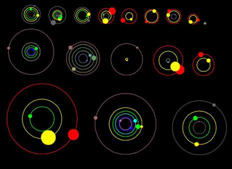 Uno schema dei nuovi sistemi planetari scoperti e confermati da Kepler