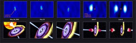 La sequenza degli eventi osservati da RXTE e dal VLBA