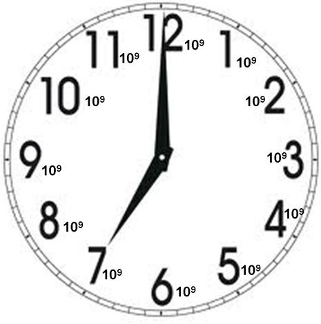 Nuclear Big Bang Clock