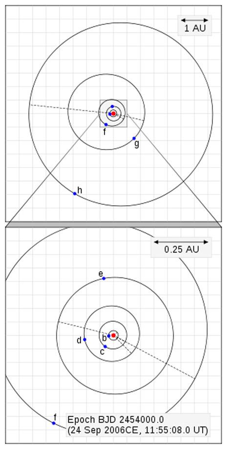 orbite.jpg