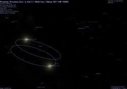 Il sistema A, B e C di alfa Centauri