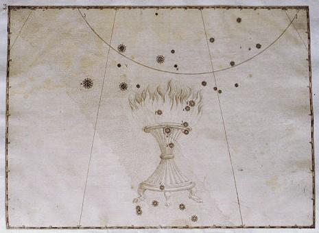 l'Altare secondo l'Uranometria