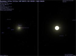 confronto tra β Dra ed il Sole da 10 UA