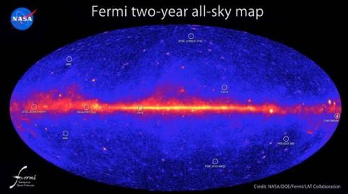 il cielo gamma