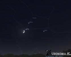 Congiunzione Luna - Saturno, giorno 25 ore 21:30