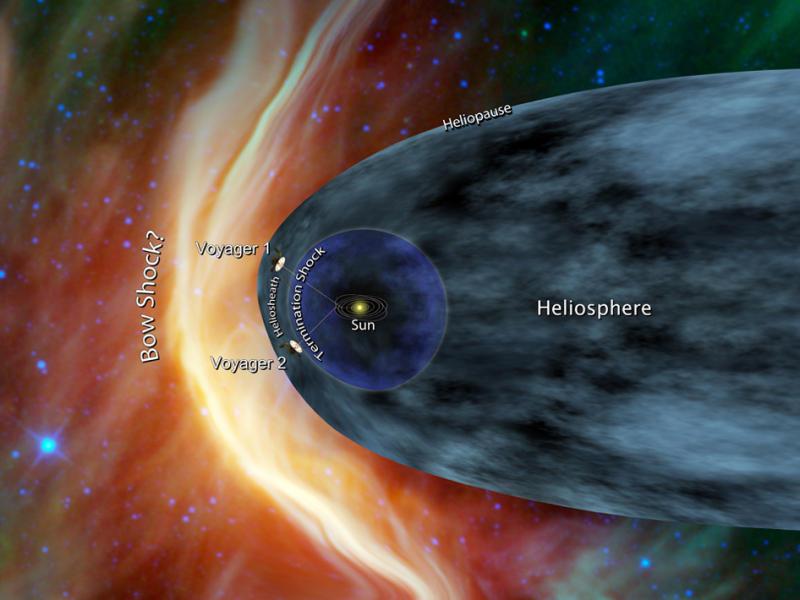 la posizione delle sonde Voyager