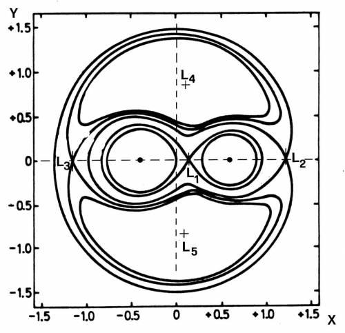 curve equipotenziali
