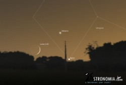 Congiunzione Luna - Saturno, giorno 18 ore 20:00