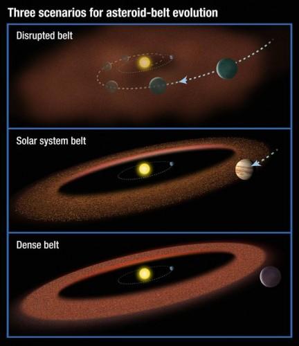 fasce asteroidali